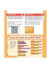 Программирование для детей. Учимся создавать игры на Scratch 7