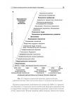 Психология труда. Учебное пособие 6